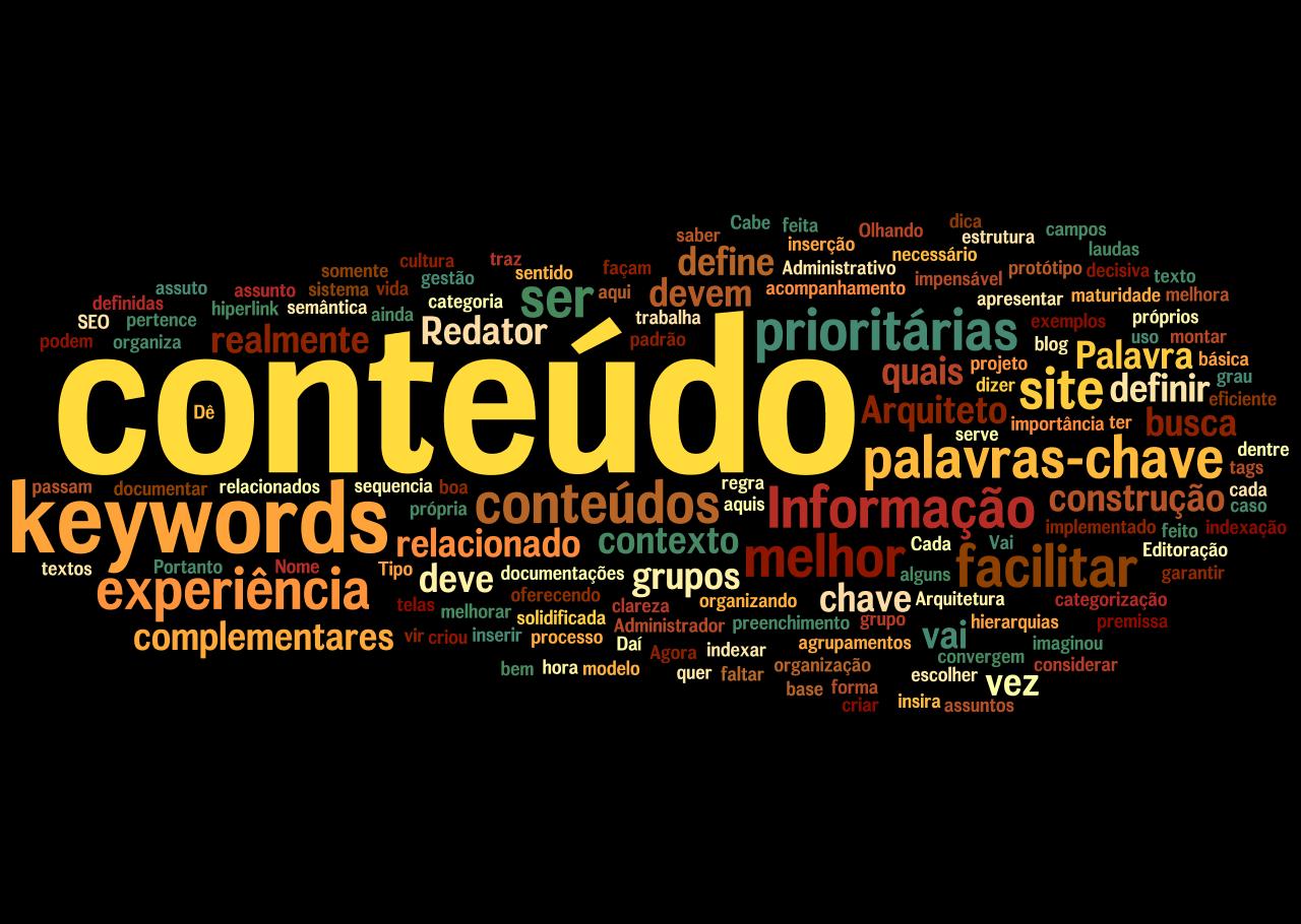 pilares do conteúdo relevante palavras chave